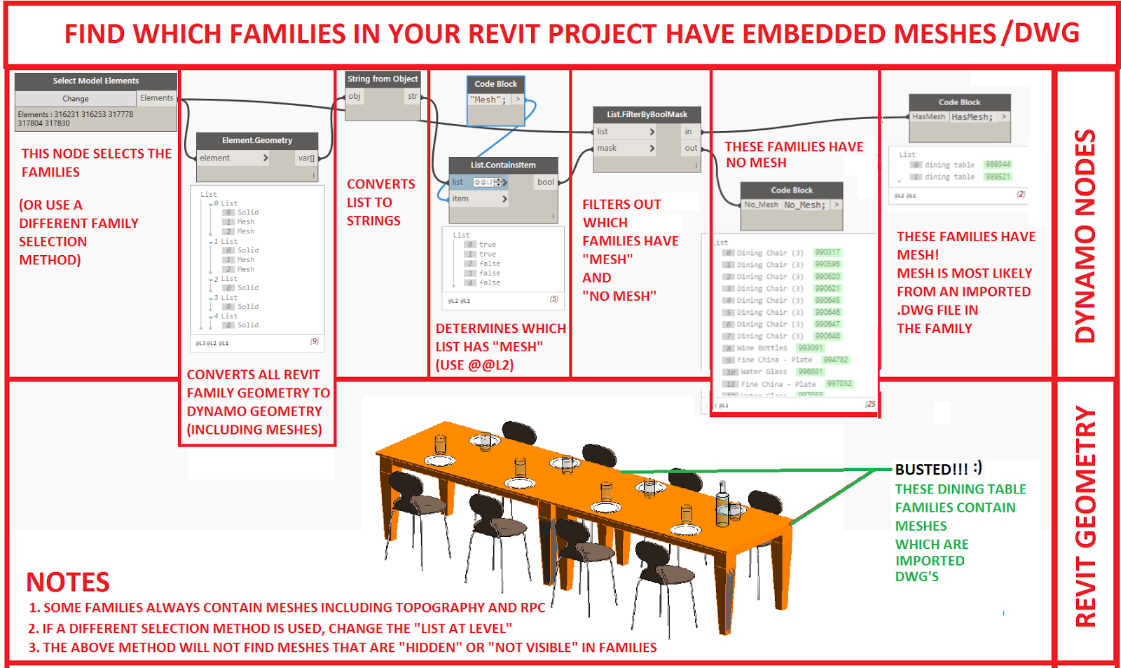 Find The Families In Your Revit Project That Have Embedded Dwg