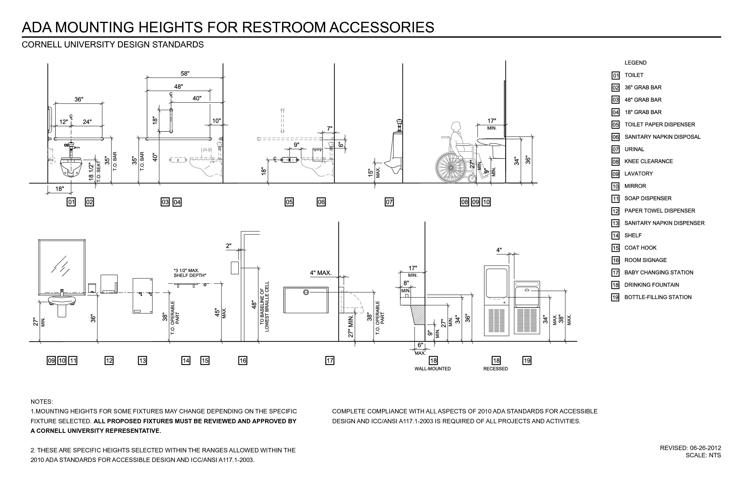 Ada Bathroom Mounting Heights Ada Mounting Heights For Restroom