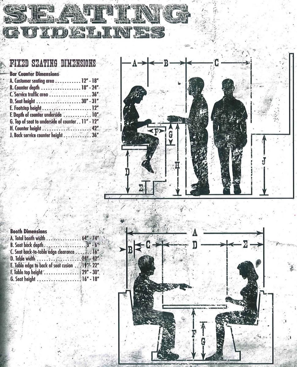 100 Typical Seating Height American Standard