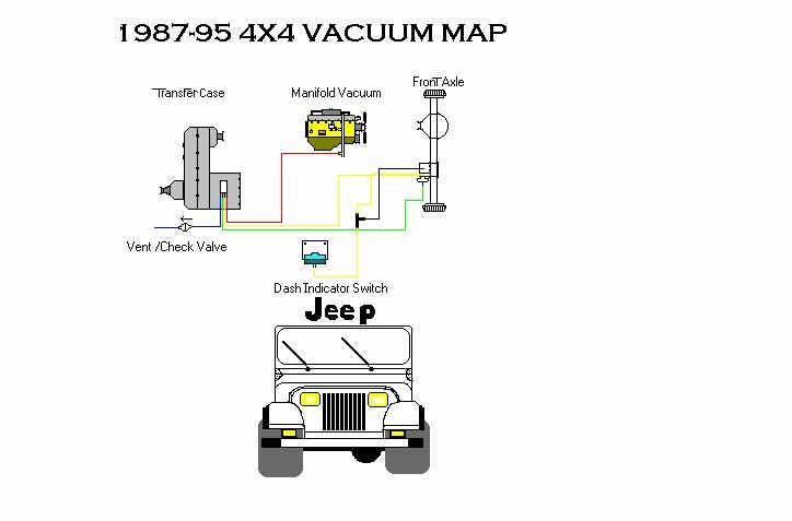 does anybody have a diagram of the vacuum lines for the front axle