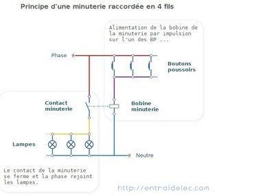 Comment fonctionne un minuteur électrique ? (guide pratique)