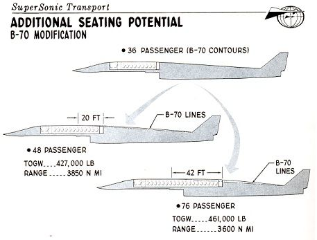 North American XB-70 Valkyrie supersonic transport modification proposal