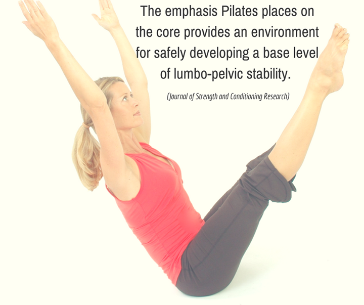 Did you know? The emphasis Pilates places on the core