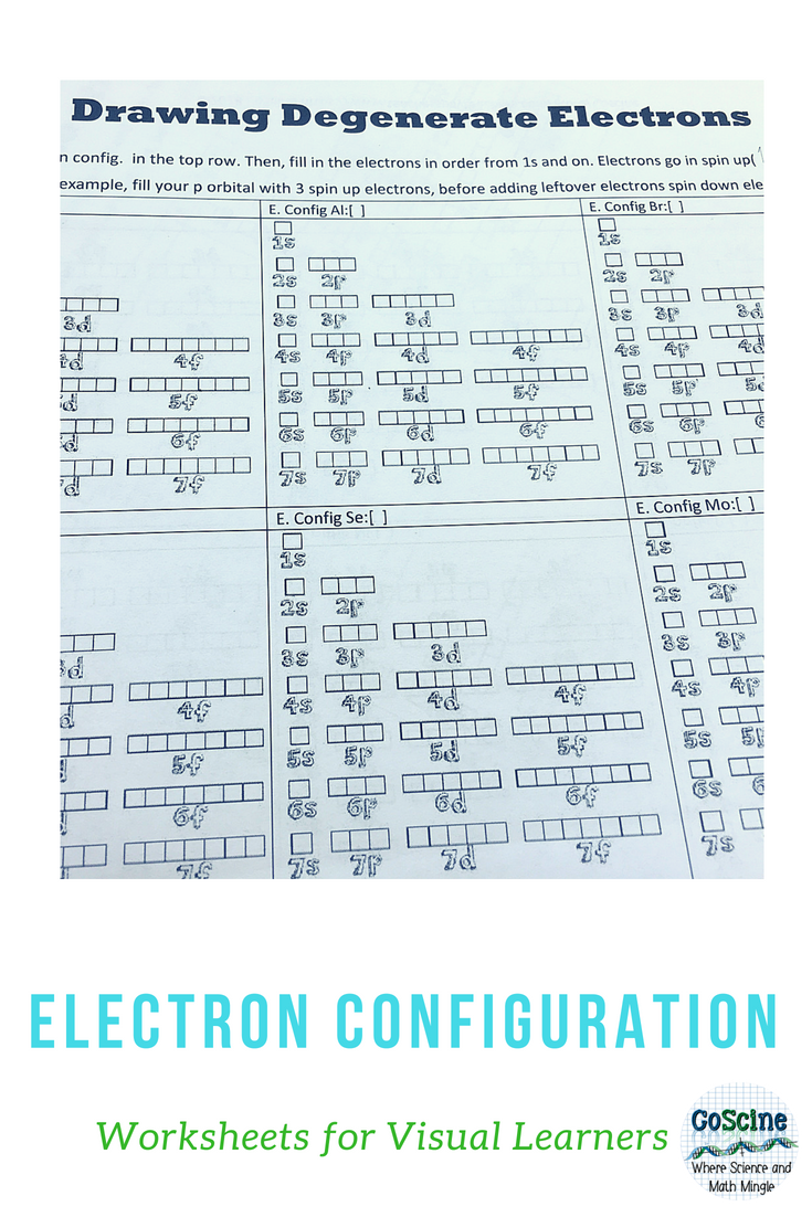 Drawing Electron Configurations | Chemistry and physics ...