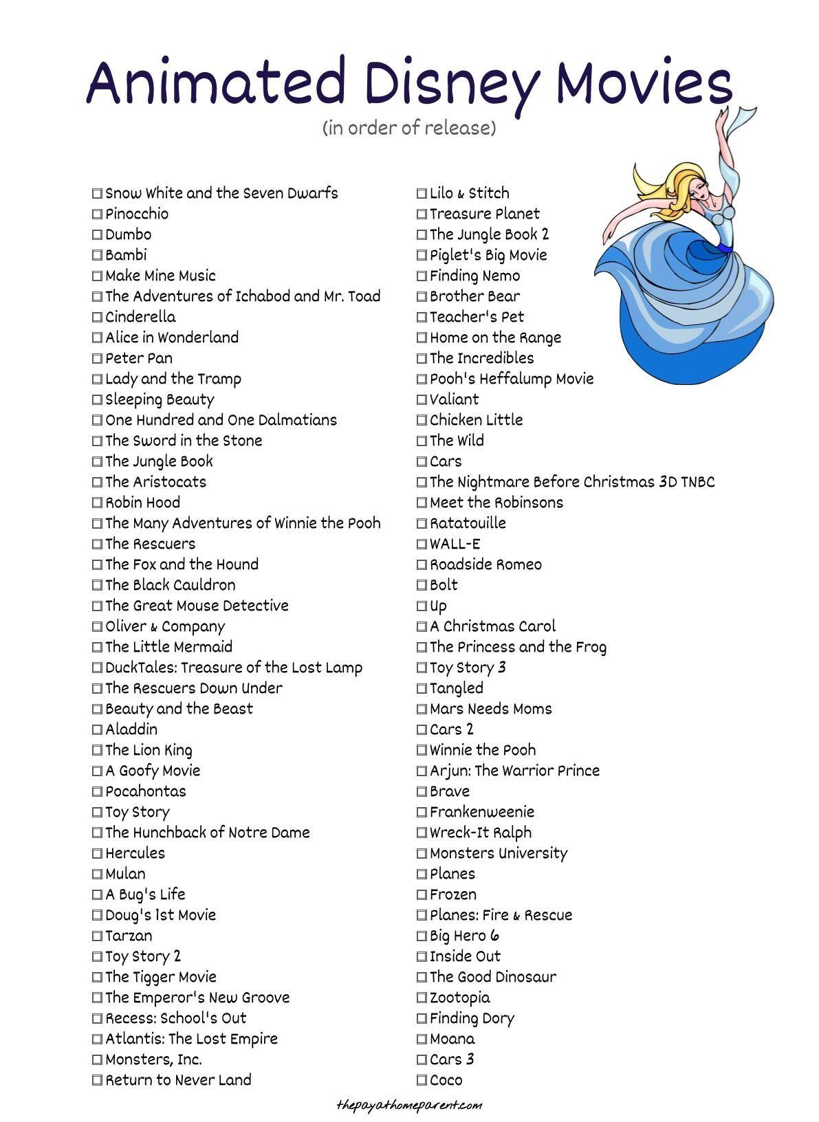 Disney Movies List Disney princess movies, Disney movies