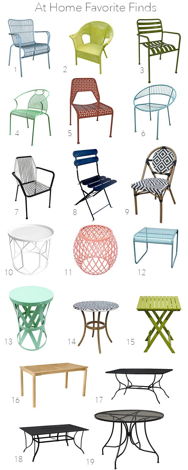 Sad Patio | Affordable outdoor furniture, Funky junk and Patios