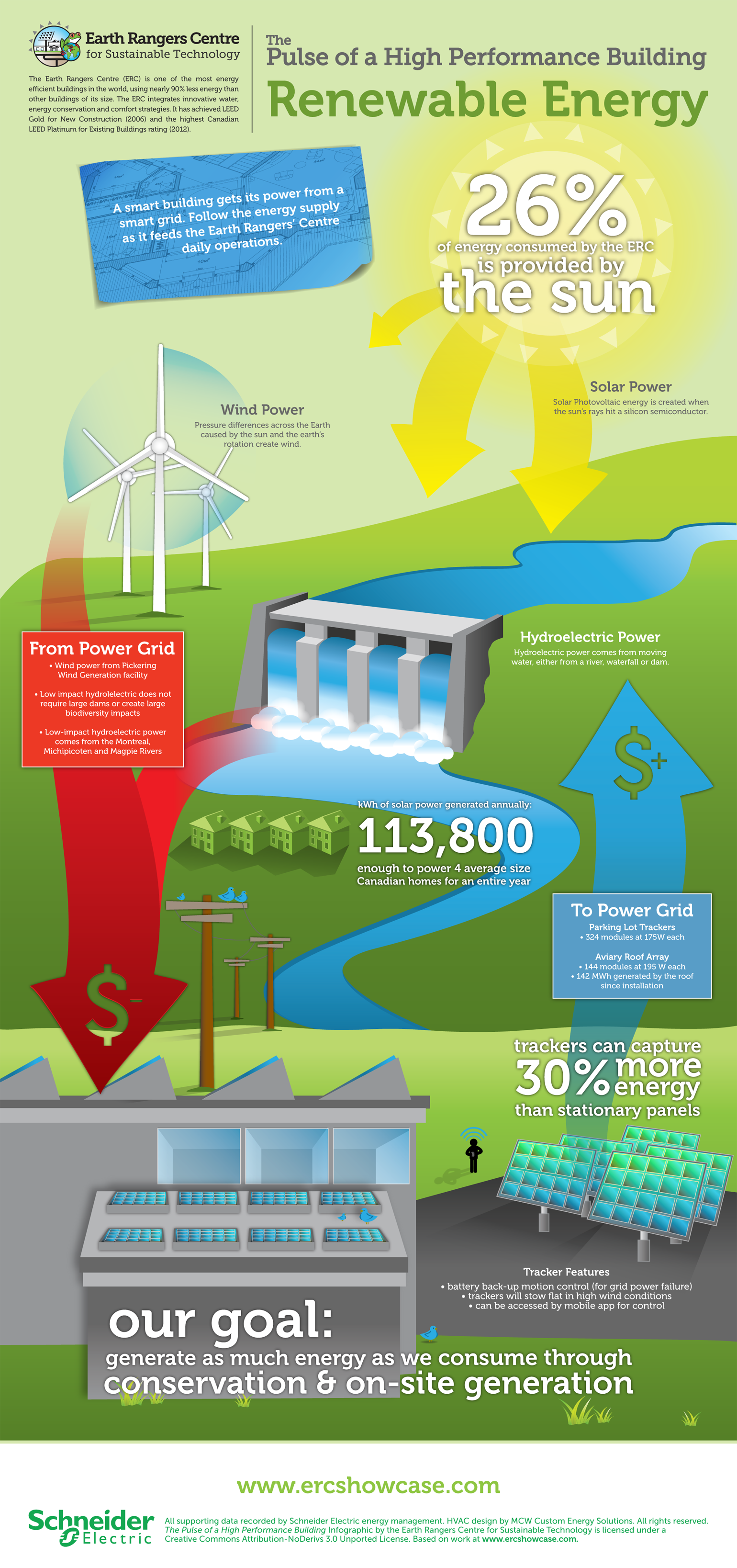 Sustanable Infographic Renewableenergy March1 1540 Feed Pictures The Solar System Diagram For Power Energy Saving Tips