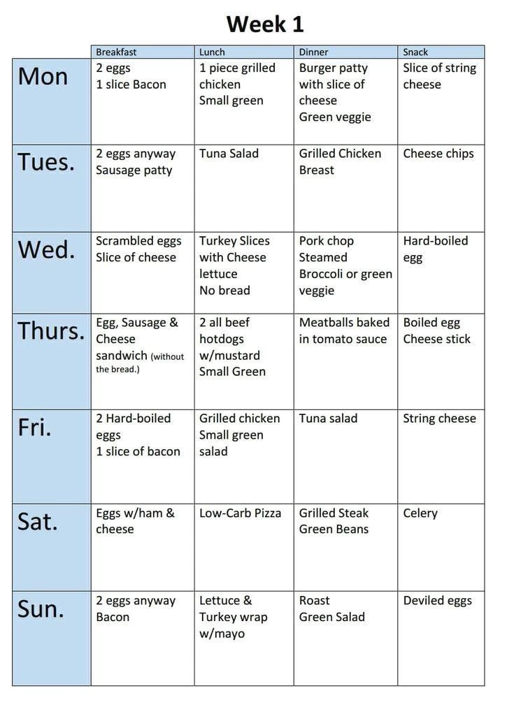 #fitness #meal #paleo #PaleoBreakfastMealPrep #paleoliving Four Paleo Meal Fitness #paleoliving #Pal...