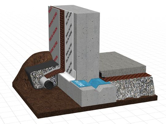 Basement exterior wall drainage systems google search for Outside drainage system