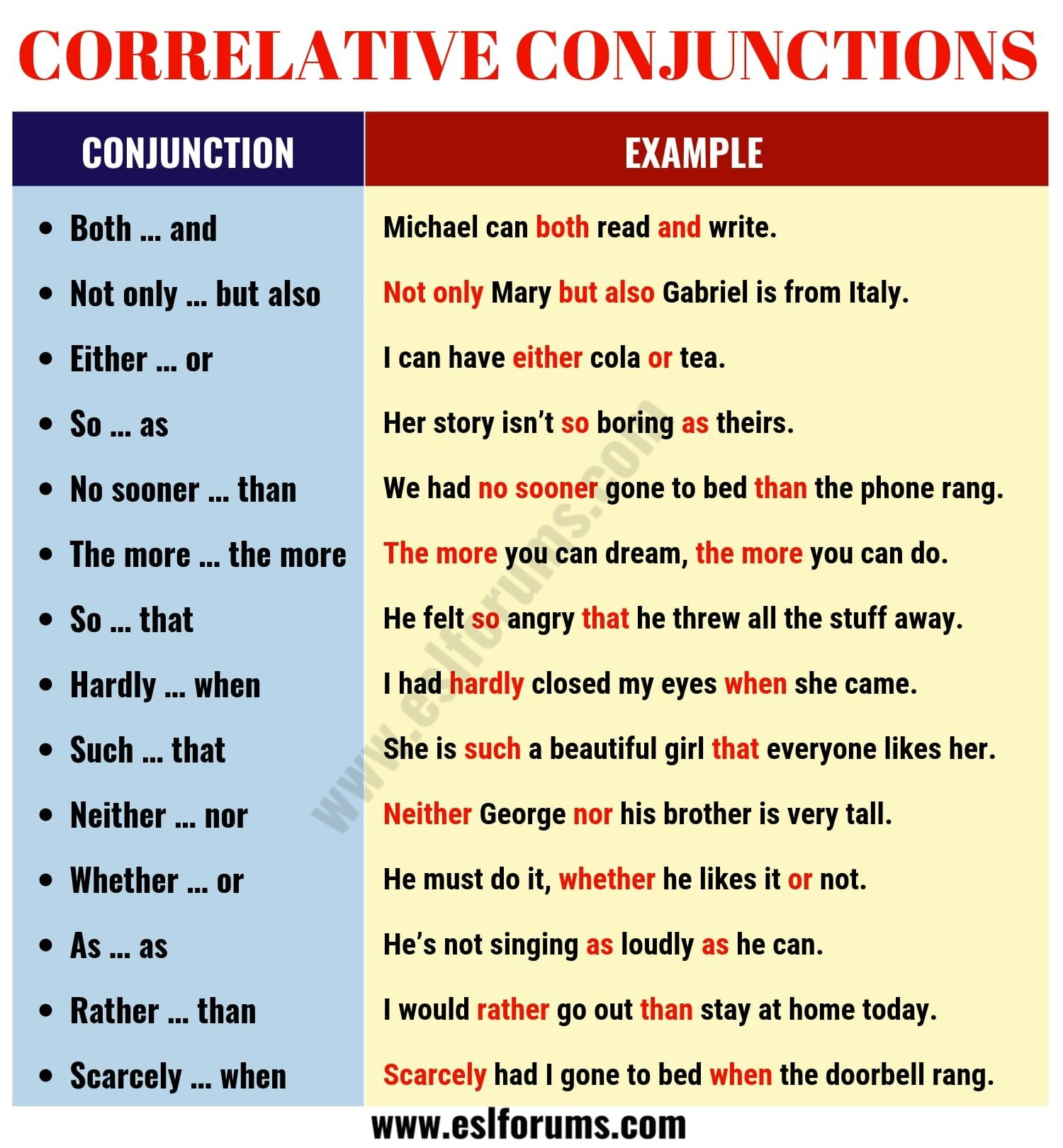 Important Correlative Conjunctions With Example Sentences