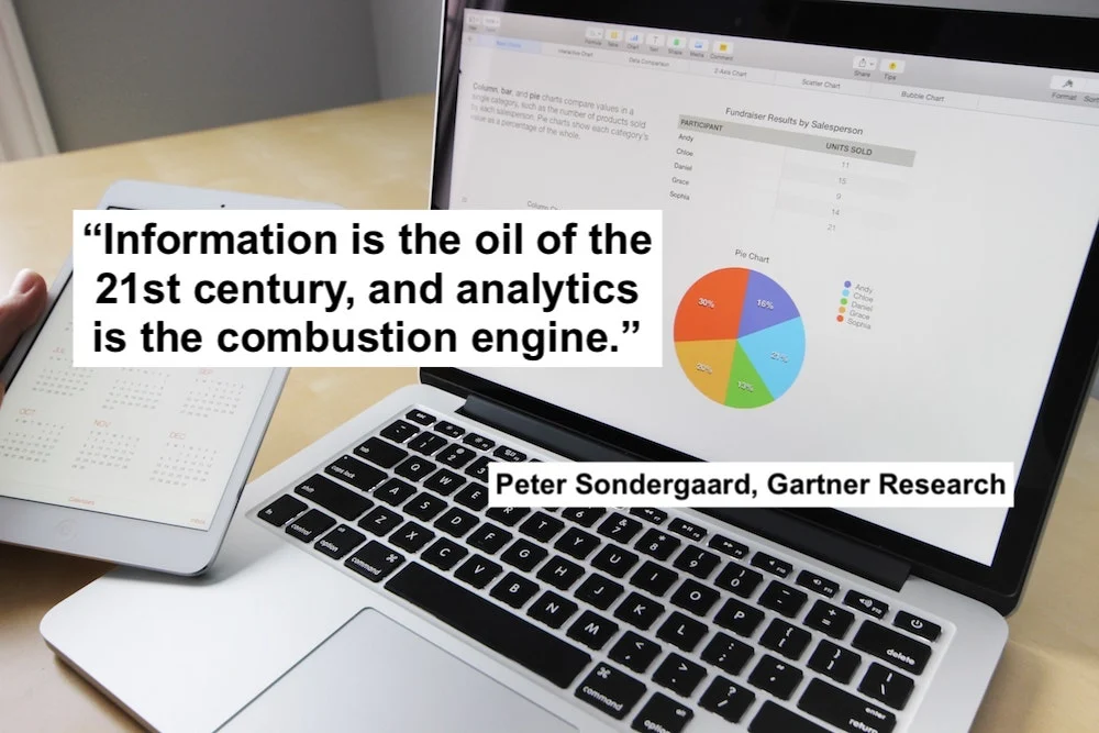 41 shareable data quotes that will change how you think