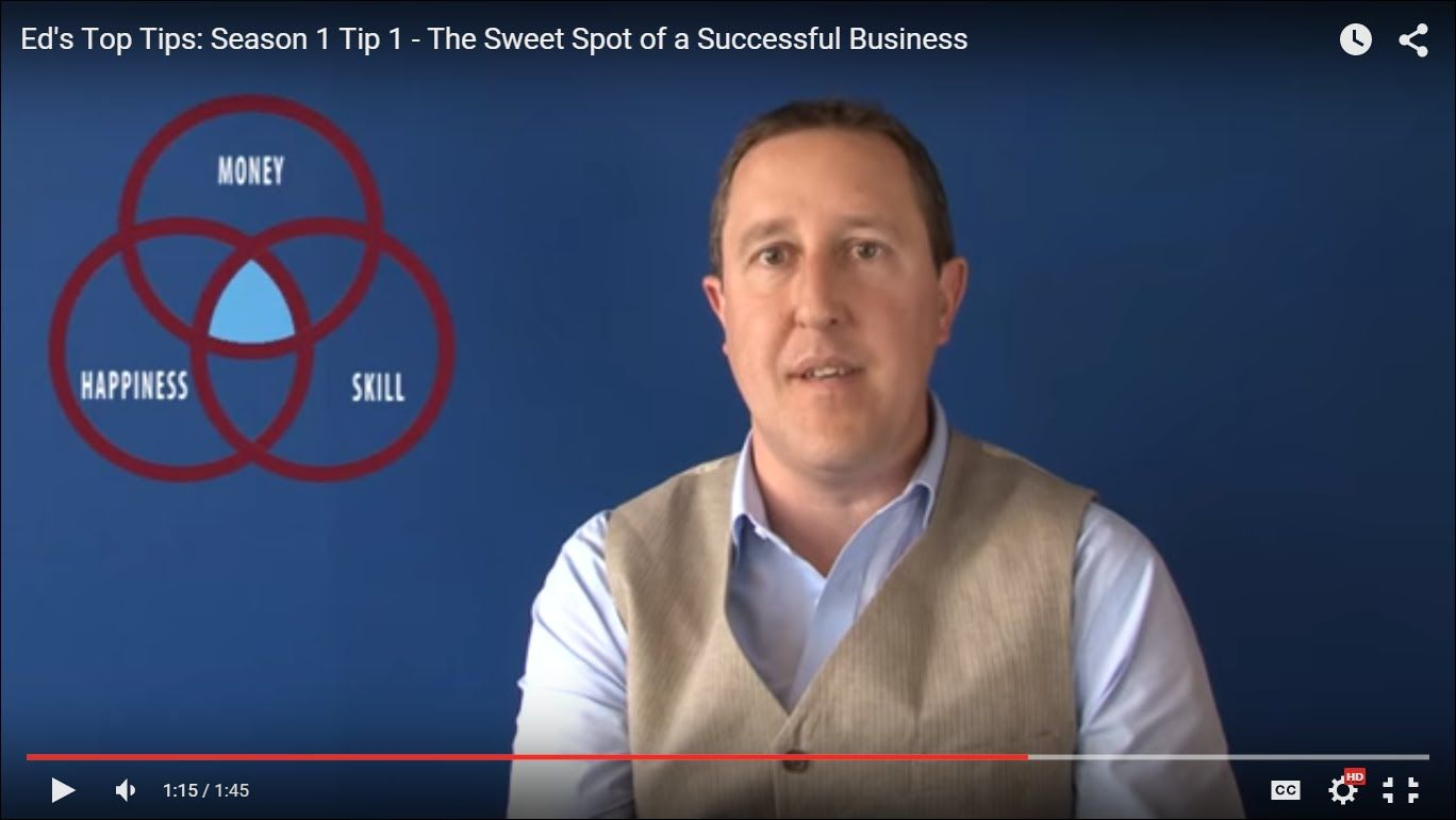 Ed's Top Tips: Season 1 Tip 1 - The Sweet Spot of a Successful Business