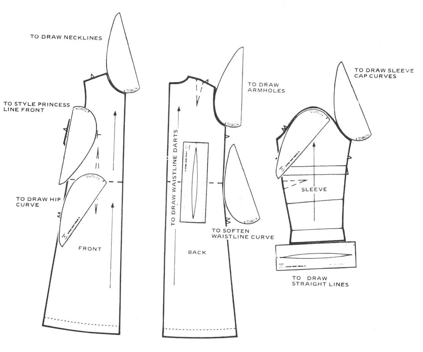Using French curve tool for armhole, neckline