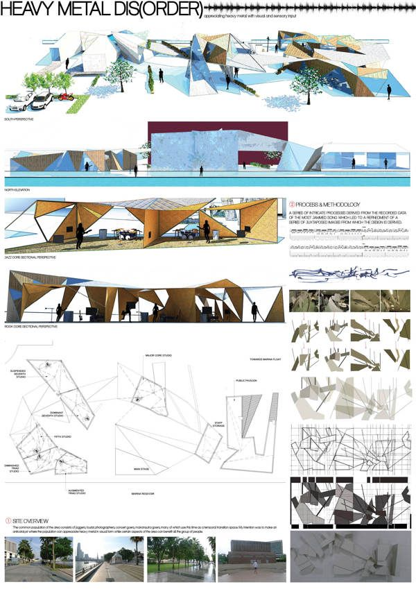 Interior Design Presentation Techniques