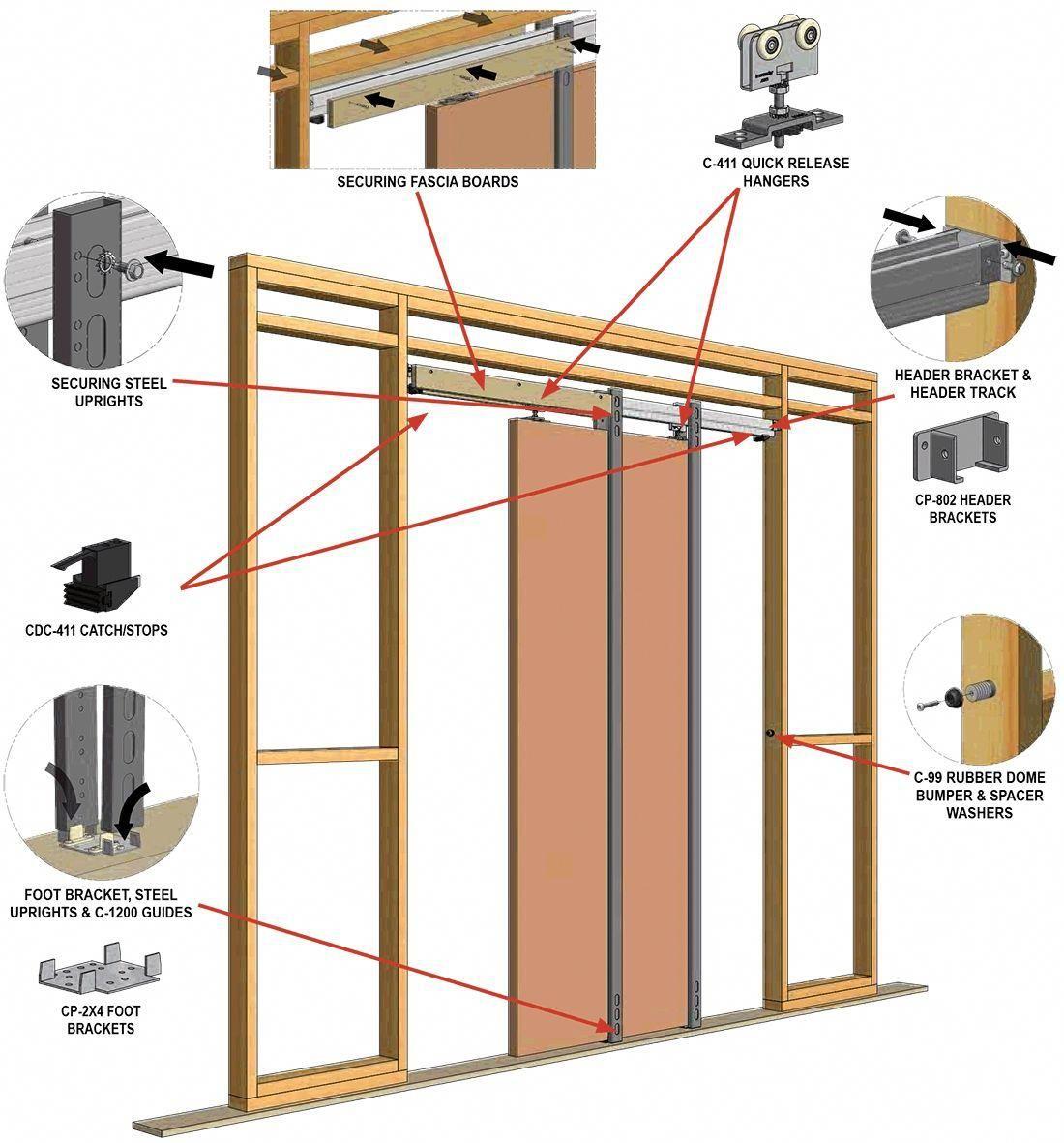 Double Sliding Door Hardware Barn Door Prices Double Door Barn Doors 20190301 Pocket Door Frame Pocket Door Hardware Pocket Door Installation