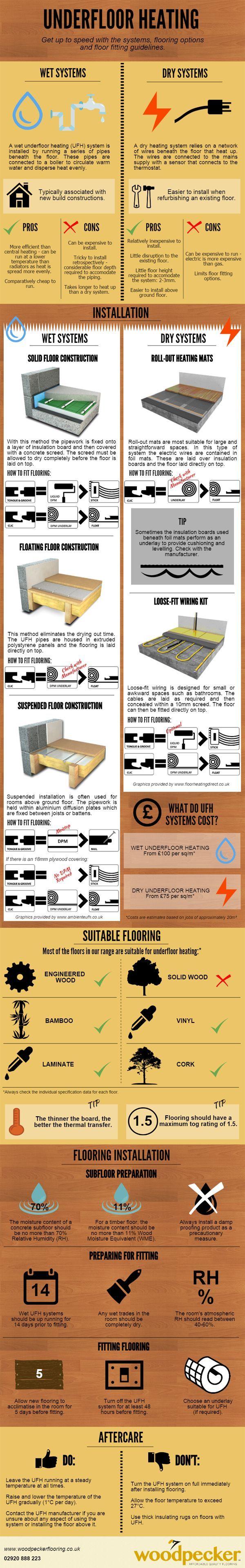 Underfloor Heating Underfloor Heating Garage Remodel Hydronic