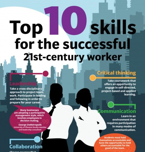 Effective Employee Management Strategy Creating A Successful