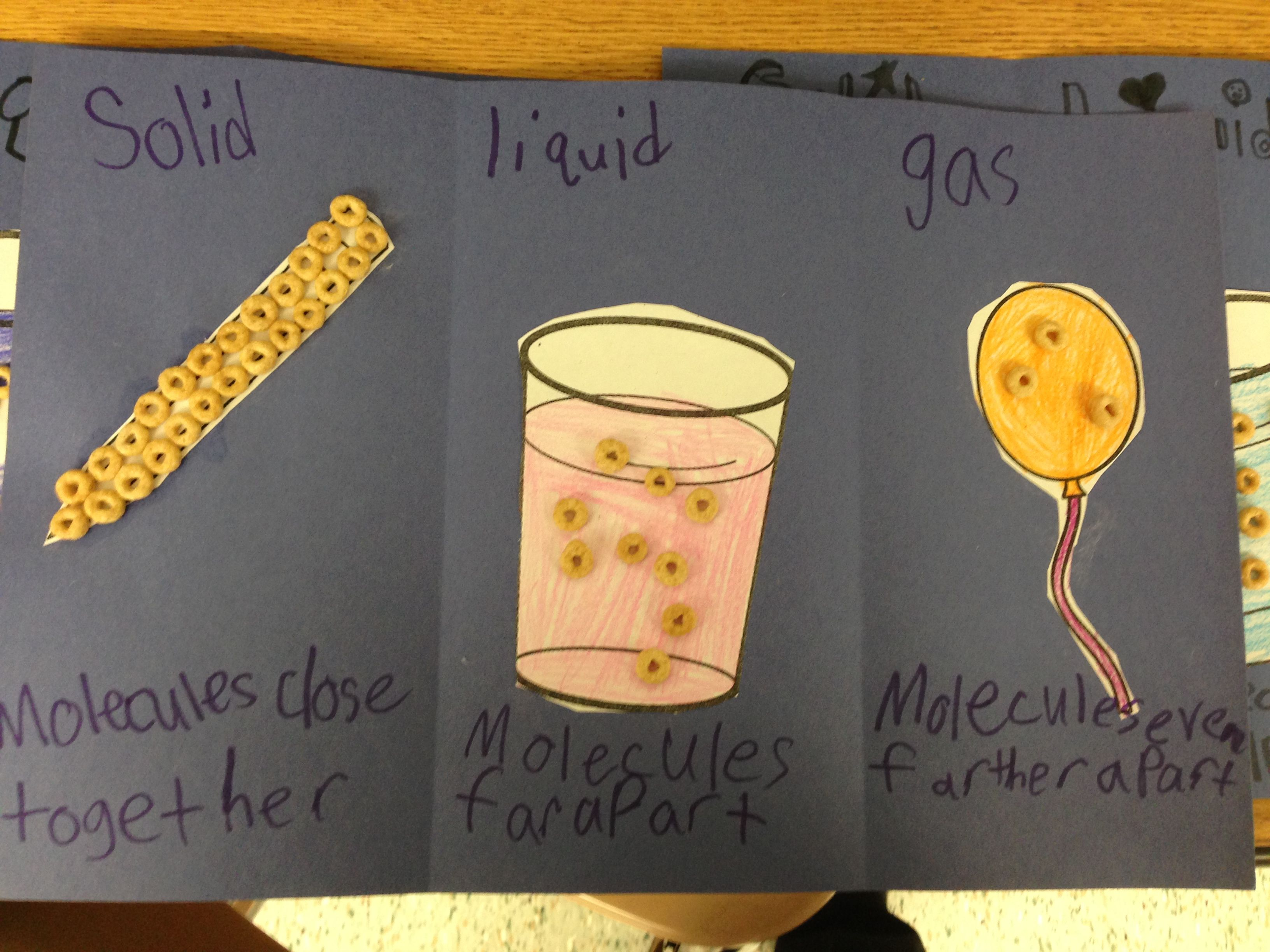 This Came Out So Cute Showing The Space Of Molecules In