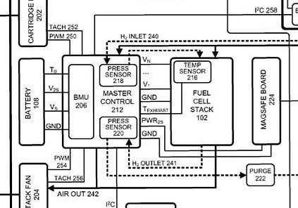 Apple Submits Mobile Hydrogen Fuel Cell Patent | My Articles