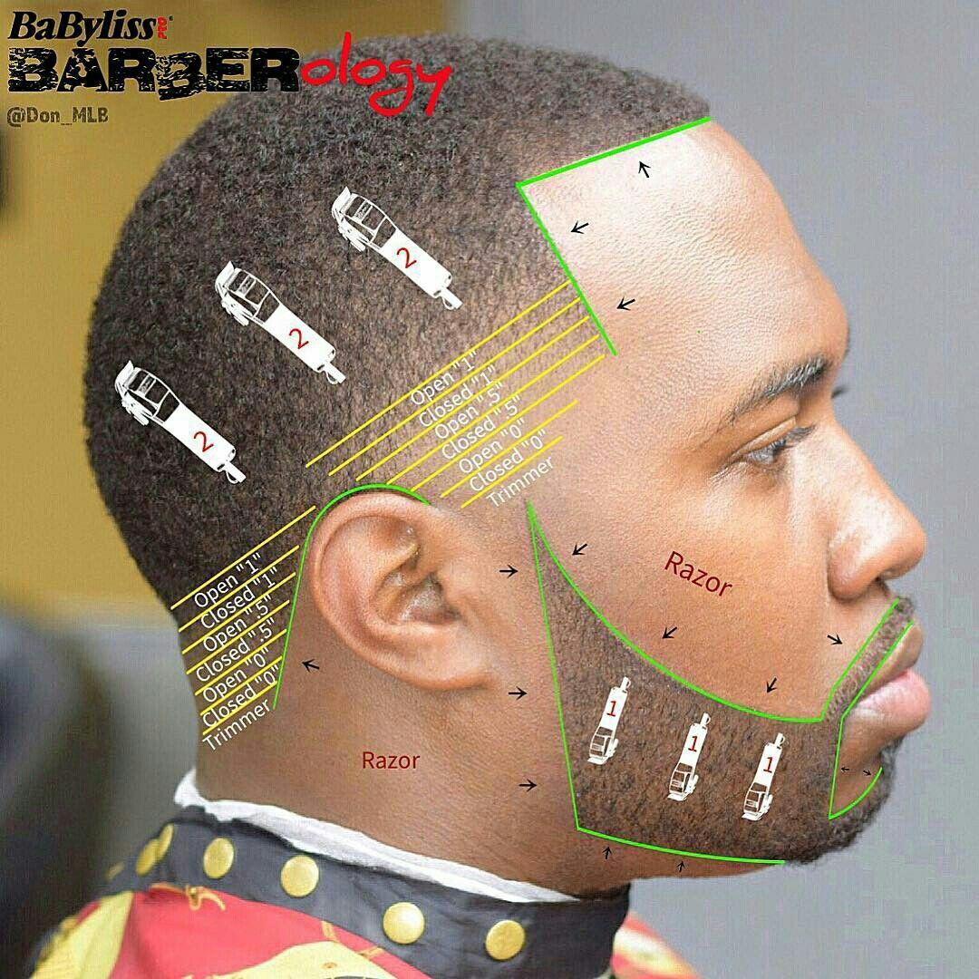 Mens haircut san antonio pin by amanda hill on barber shop  pinterest  barber hair cuts