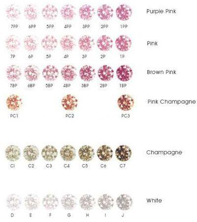 Pink diamond color chart also diamonds pinterest colour rh