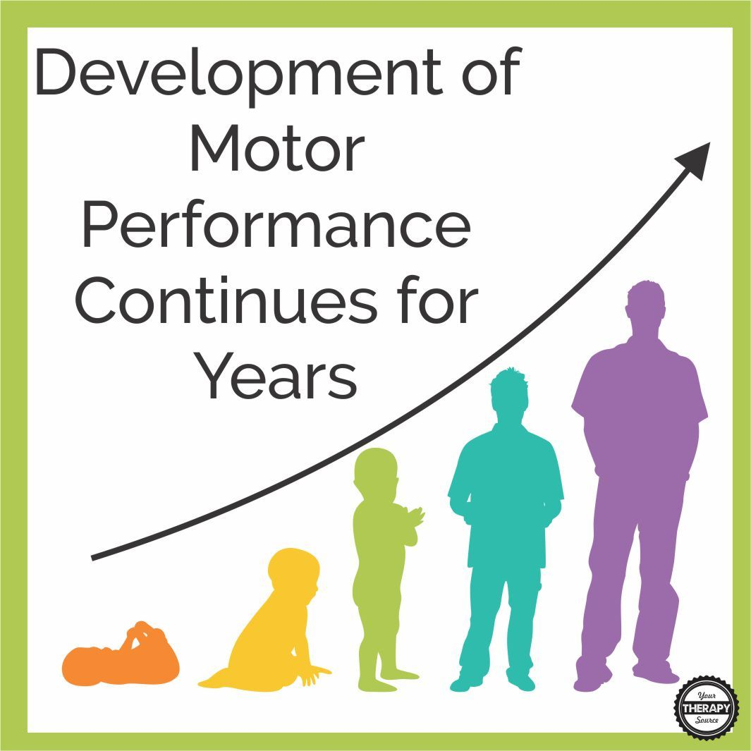 Development Of Motor Performance Continues For Years In