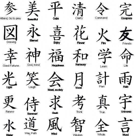 symbols Japanese writing