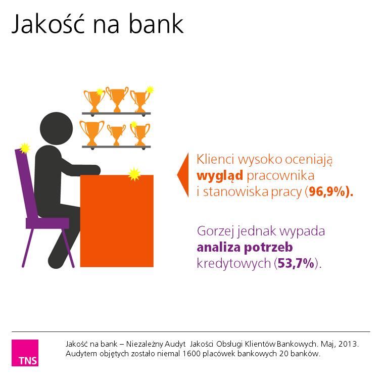 Jakość na bank