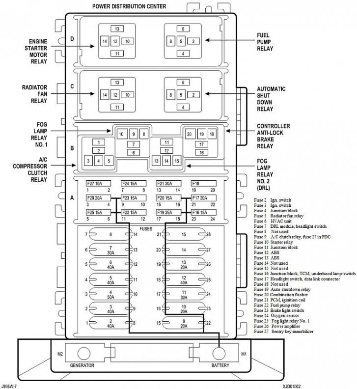 99 grand am fuse diagram