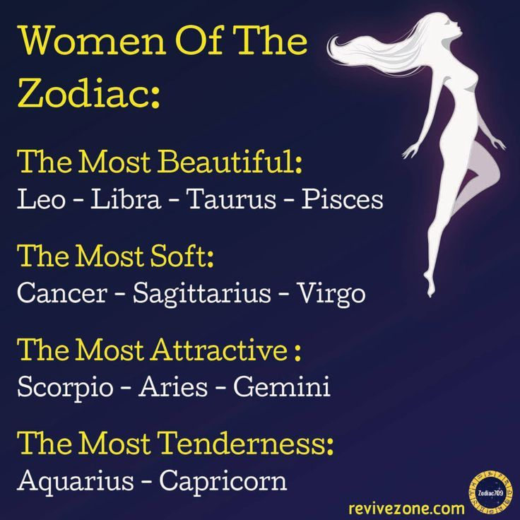- #signs #zodiacsigns