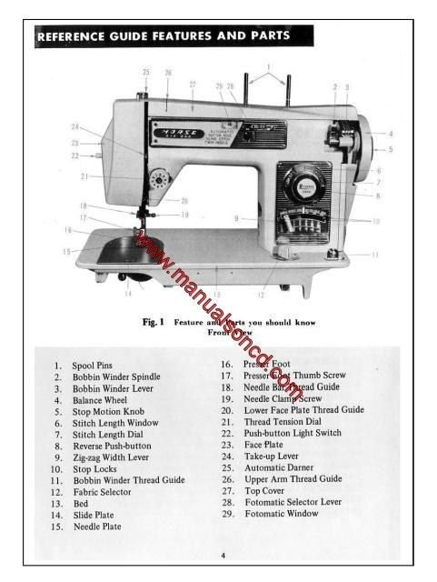 morse 4300 zig zag sewing machine instruction manual fotomatic iii rh pinterest com Threading Singer Simple Sewing Machine Kenmore Sewing Machine Threading Diagram