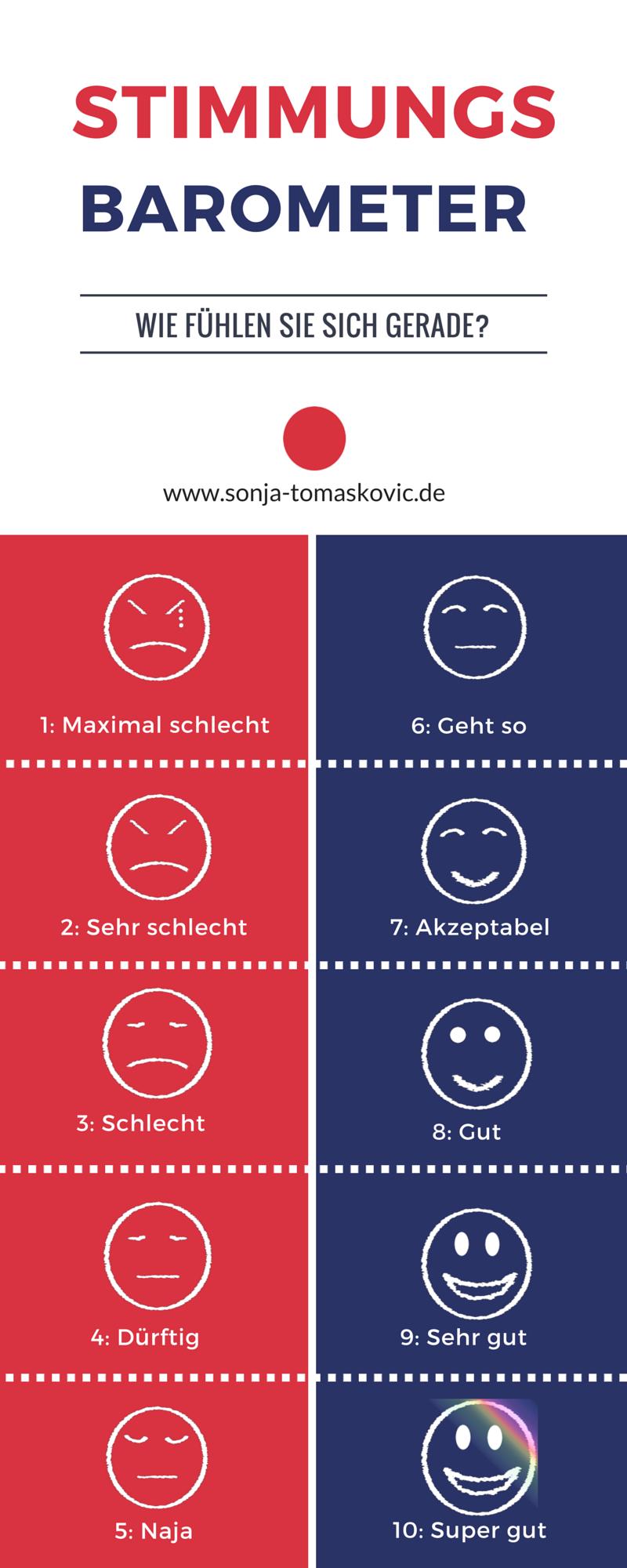 Welchen Nutzen Das Stimmungsbarometer Fur Sie Haben Kann Barometer Stimmung Stimmungsbarometer