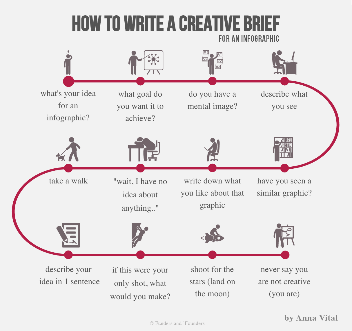 how to write creatively