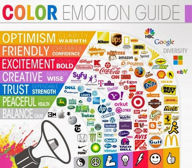 color #emotion #guide How much colors affect #brand #identity - ral color chart