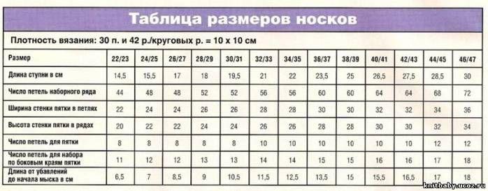 01b6aaf66ec58 размер носков детских таблица: 19 тис. зображень знайдено в  Яндекс.Зображеннях