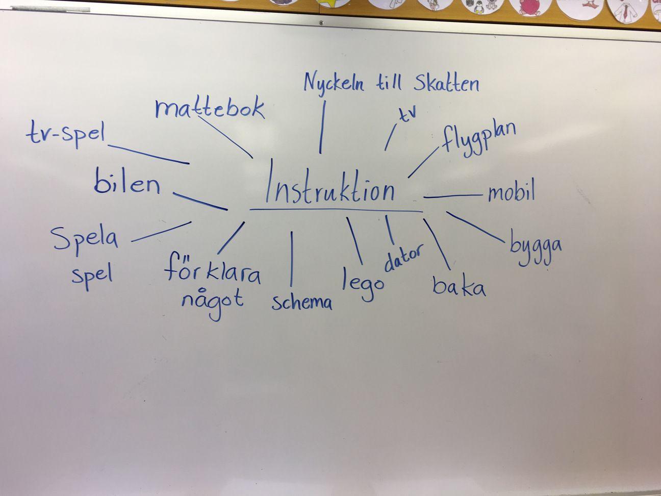 I onsdags var Karin Pettersson (fröken Karin) hos oss och föreläste om språk- och kunskapsutvecklande arbetssätt. Hennes föreläsning var otroligt inspirerande och efteråt var vi fyllda av idéer! Me…