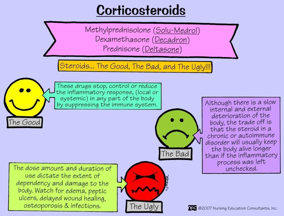 prednisone and other corticosteroids balance the risks
