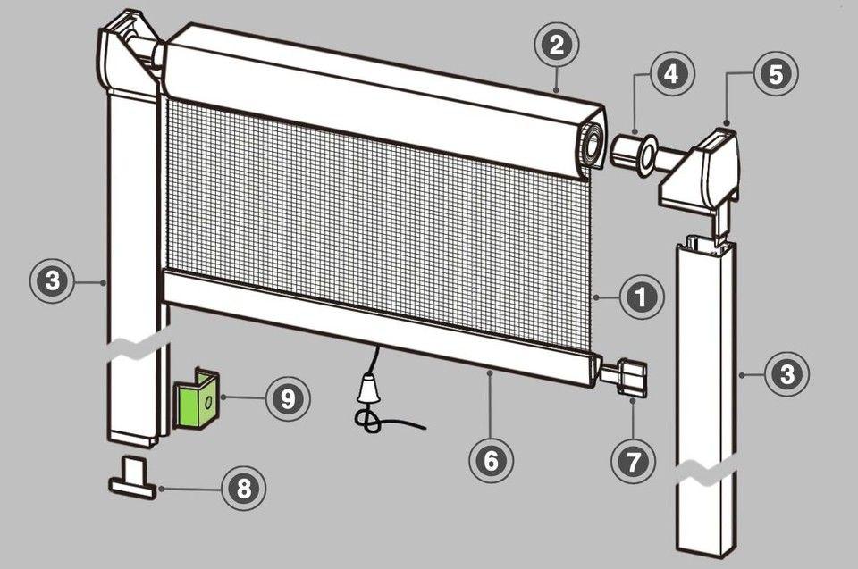 Comment installer une moustiquaire à enroulement ? | Leroy Merlin : bricolage, décorations ...