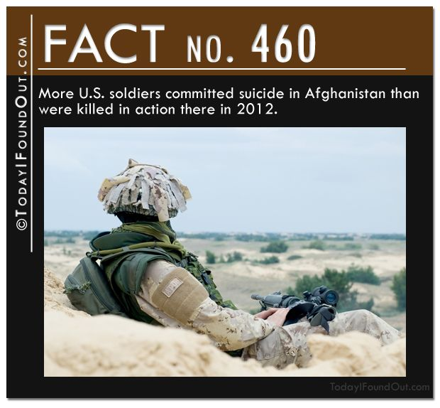 FACT #460: More U.S. soldiers committed suicide in Afghanistan than were killed in action