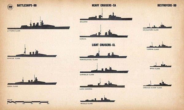 WW2 Italian Navy Ship Silhouettes | ww2 italian | Pinterest | Blog ...