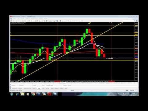 Forex trading metodo de las 4m pdf