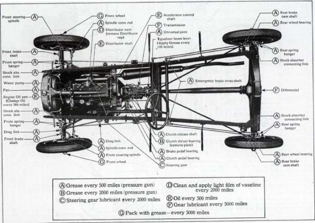 Image068 Jpg 640 452 Henry Ford Model T Model T Ford Models