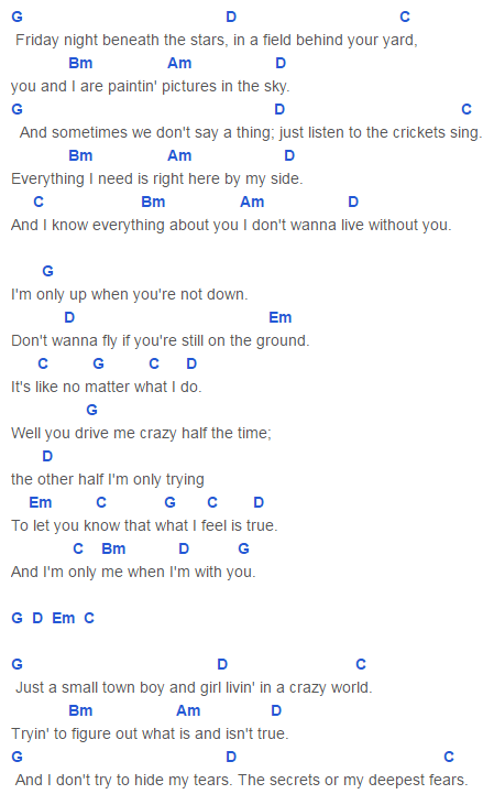 I\'m Only Me When I\'m With You Chords Capo 1 Taylor Swift | Taylor ...