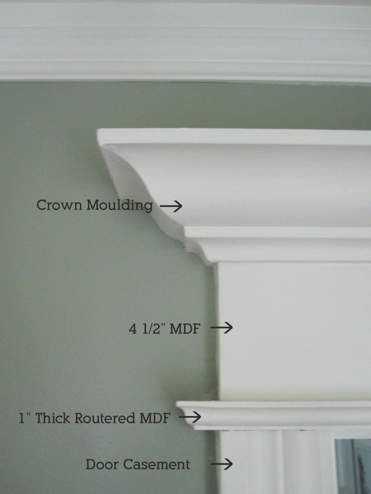 Trim Tutorial Master Bedroom I\u0027d like to see this molding added to