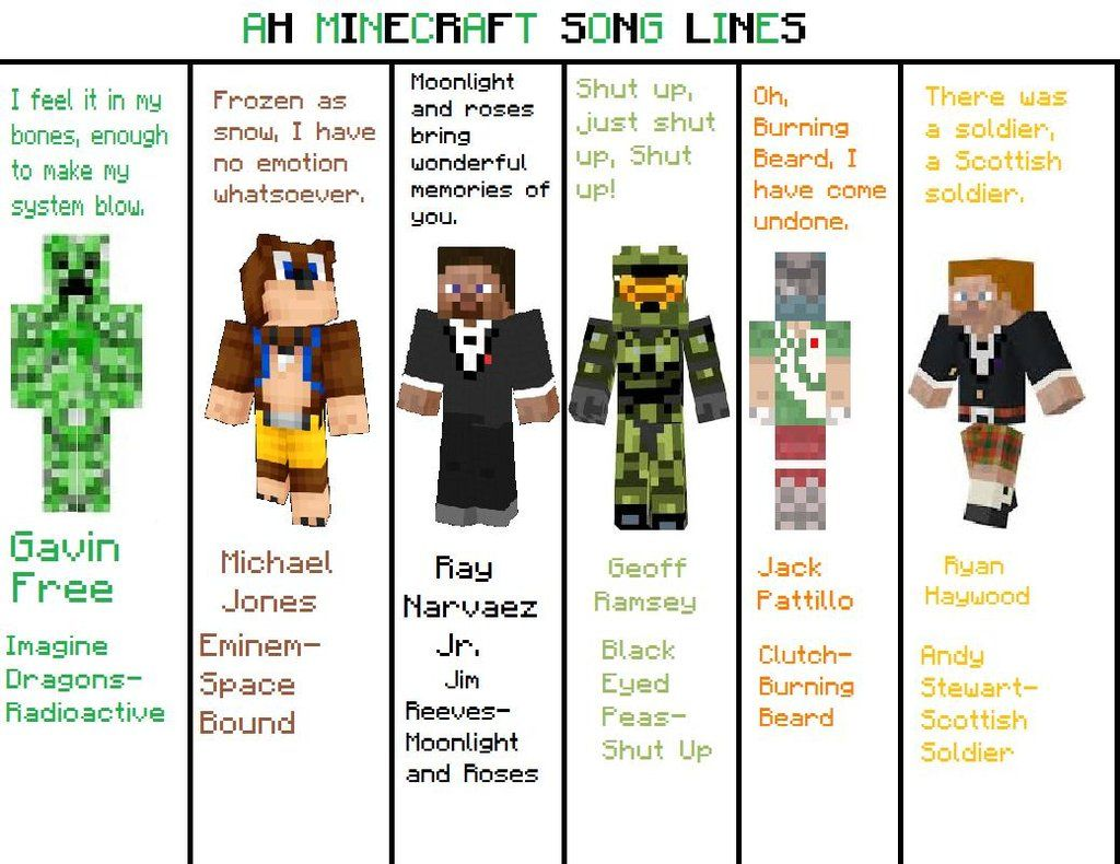 banjo kazooie minecraft skin - Google Search | RT Art ... Achievement Hunter Comic Poster
