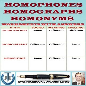 A Resource That Contains Six Worksheets With Answers On Homophones Homographs And Homonyms It Includes One Each Worksheet On Homographs Homonyms Homophones Homographs worksheets
