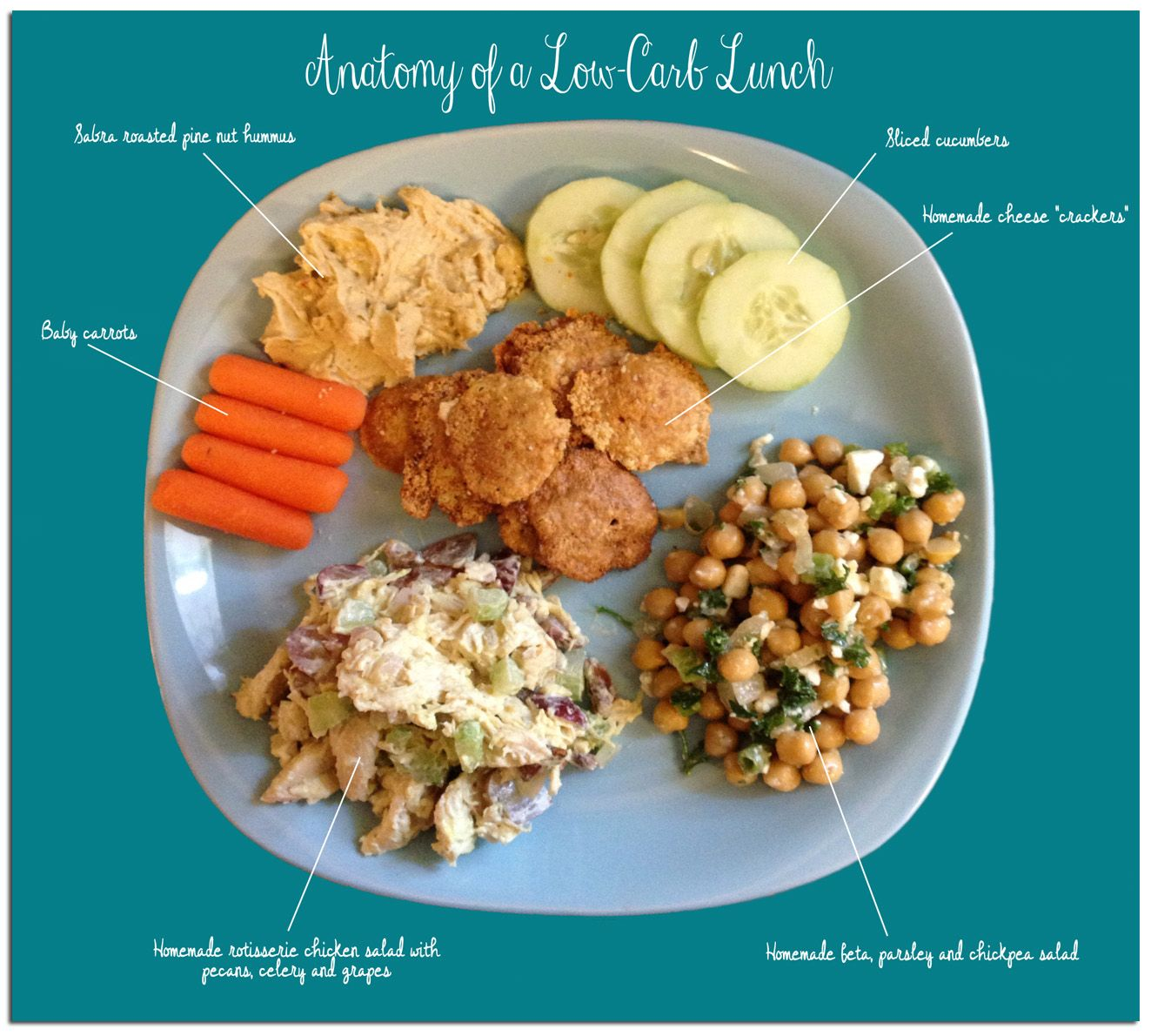 low carb lunch ideas | carb me not | low carb meal ideas | low carb