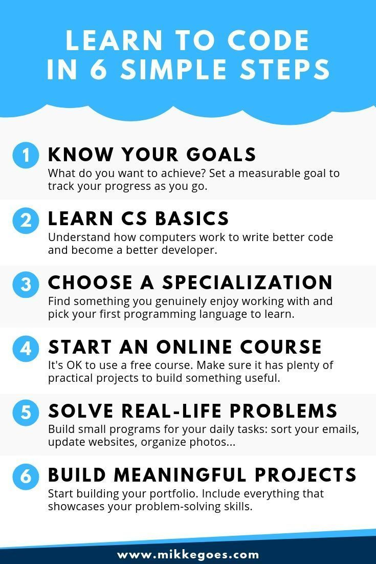 The best way to learn coding in 2019: step-by-step guide for beginners – C Progr …