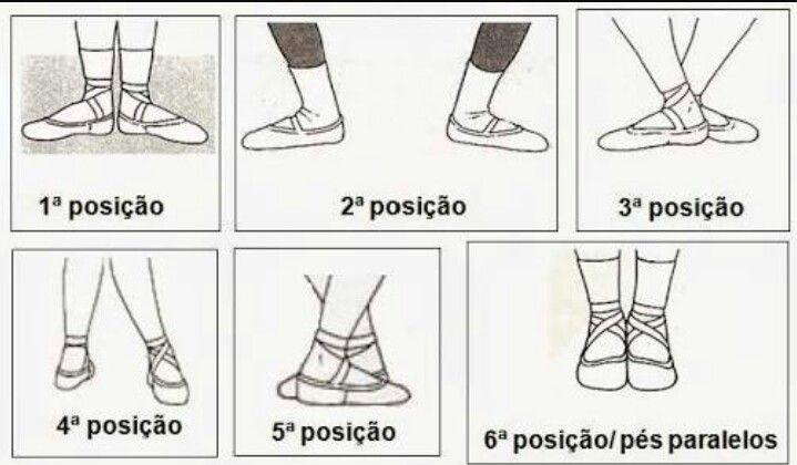 Posição dos pés- Balé Clássico