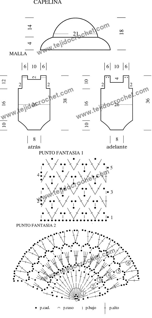 Patrón de Capelina y malla tejido a crochet | CROCHET Y PUNTO ...